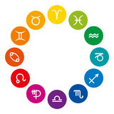 Rainbow colored zodiac wheel with astrological signs stock illustration