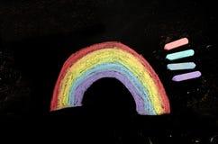 Rainbow drawn on chalkboard