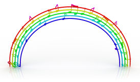 Rainbow of music Royalty Free Stock Photos