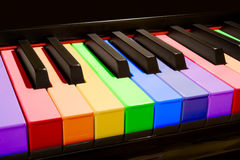 The Rainbow Piano. Color isolated piano keys in the colors of the rainbow