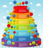 Rainbow pyramid with trees Royalty Free Stock Photography