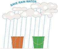 Rainwater Harvesting. Conceptual illustration of rainwater harvesting Royalty Free Stock Photography