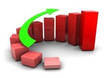 Raising charts Stock Photo