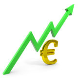 Raising euro graph. Royalty Free Stock Images