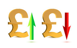 Raising and falling pound sign currency Stock Image
