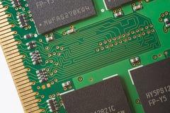 RAM image stock