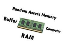 RAM de Labtop o RAM del cuaderno imagen de archivo