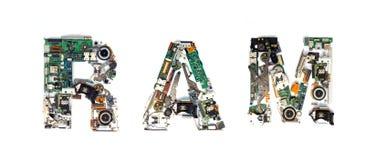 Ram electronic Stock Image