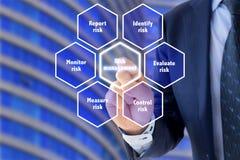 Ram för riskledning som förklaras av en affärsexpert royaltyfria foton