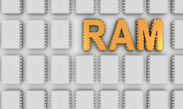 RAM letters like computer chips Stock Photos