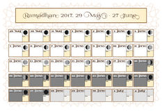 Ramadan calendar 2017, 29th May. Check date choice. Includes: fasting tick calendar, moon cycle - phases, 30 days of. Ramadan on white background with Islamic Royalty Free Stock Photography