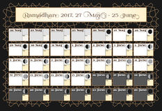 Ramadan calendar 2017, 27th May. Check date choice.. Ramadan calendar 2017, 27th June. Check date choice. Includes: fasting tick calendar, moon cycle - phases Royalty Free Stock Photo