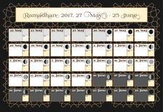 Ramadan kalendarz 2017, 27th Maj Sprawdza daktylowego wybór Zdjęcie Royalty Free