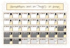 Ramadan kalendarz 2017, 29th Maj Sprawdza daktylowego wybór Zawiera: pości kleszczowy kalendarz, księżyc cykl - fazy, 30 dni Fotografia Stock
