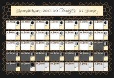 Ramadan kalendarz 2017, 29th Maj Sprawdza daktylowego wybór Zawiera: pości kleszczowy kalendarz, księżyc cykl - fazy, 30 dni Rama Obrazy Stock