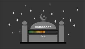 Ramadhan el 54% Imagenes de archivo