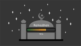 Ramadhan el 76% Imagen de archivo libre de regalías