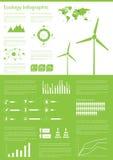 Ramassage de dessins d'information d'écologie illustration de vecteur