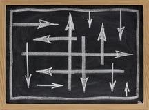 Random directions - abstract on blackboard royalty free stock image