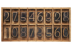 Wood type numbers in a box Royalty Free Stock Photos