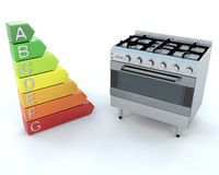 Range Oven and Energy Ratings. 3D Render of a Range Cooker and Energy Ratings Royalty Free Stock Photography