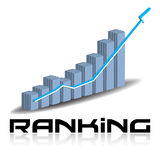 Ranking concept Stock Photography