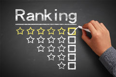Ranking concept. Hand with chalk is drawing Ranking concept on the chalkboard Royalty Free Stock Photos