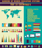 Ranking of Higher Education Systems. Top countrie's Stock Photography