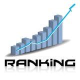 Rankingu pojęcie Fotografia Stock