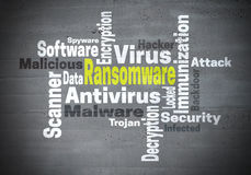 Ransomware antivirus immunization word cloud concept Royalty Free Stock Images