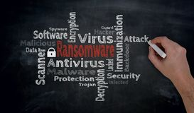 Ransomware Cloud is written by hand on blackboard.  stock images