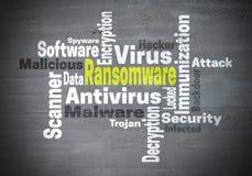 Ransomwareantivirus de wolkenconcept van het immuniseringswoord Royalty-vrije Stock Afbeeldingen