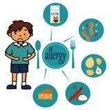 Rapaz pequeno e grupo do ícone da alergia ilustração royalty free