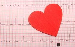 Rapport de graphique d'électrocardiogramme et forme de coeur Photos libres de droits