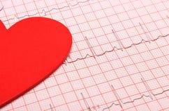 Rapport de graphique d'électrocardiogramme et forme de coeur Photographie stock libre de droits