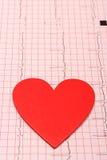 Rapport de graphique d'électrocardiogramme et forme de coeur Photos stock