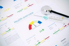 Rapport de score d'état de santé Image stock