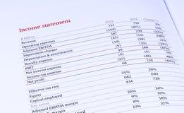 Rapport des revenus de résultats de groupe Images stock