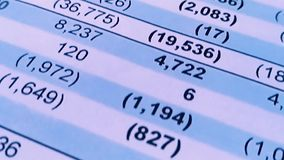 Rapport för finansmeddelande av företaget intäkt- och vinststatistik lager videofilmer