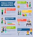 Rapport infographic femelle d'effort et de dépression illustration libre de droits