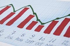 Rapporto del diagramma di vendite Fotografia Stock Libera da Diritti