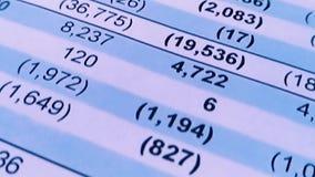 Rapporto di dichiarazione di finanza della società reddito e statistiche di profitto video d archivio