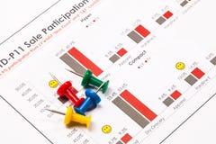 Rapporto di finanza Fotografie Stock