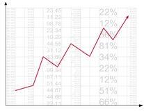 Rapporto di finanze Immagini Stock