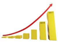 Rappresentazione grafica di aumento di profitto Fotografie Stock Libere da Diritti