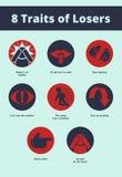 8 rasgos del icono de los perdedores Imagen de archivo
