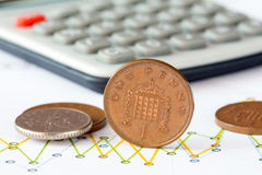 Rate of the British currency Stock Images