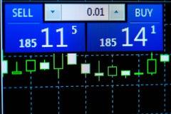 Rate des Devisenmarkts für das Kaufen und den Verkauf Lizenzfreie Stockfotografie