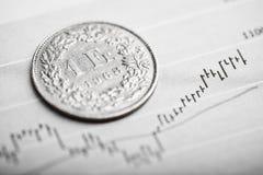 Rate des Schweizer Franken (flacher DOF) Lizenzfreies Stockbild