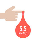 Rate of glycemia in drop of blood stock illustration